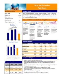 Pc Financial Online